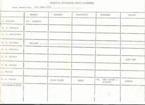 GKN office notices in the 1970s – roneo technology and secretaries with no names